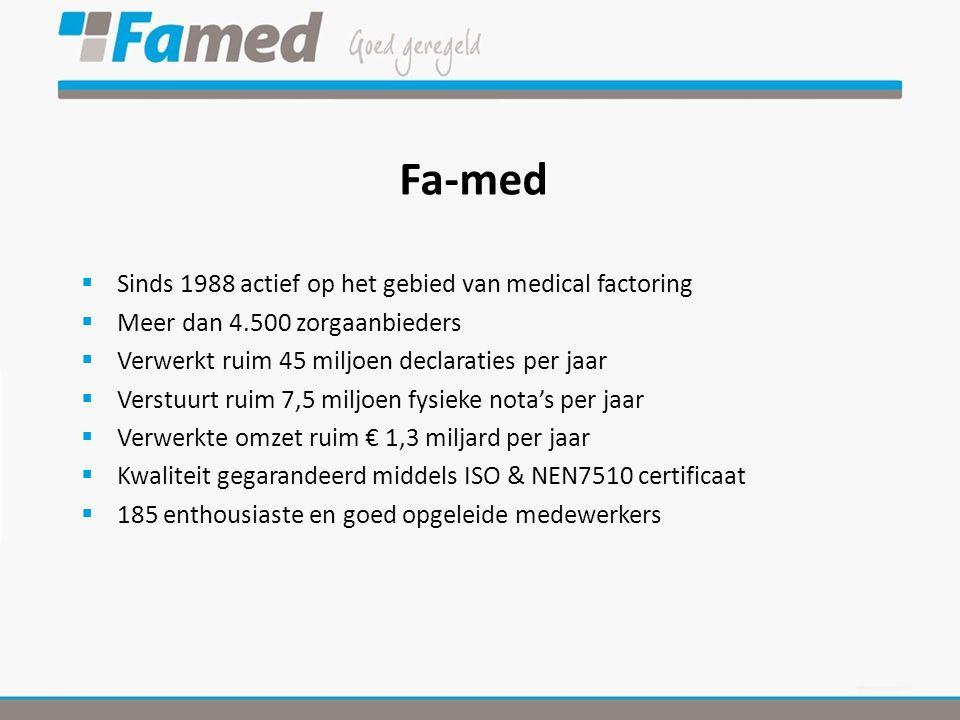 Fa-med  Sinds 1988 actief op het gebied van medical factoring  Meer dan 4.500 zorgaanbieders  Verwerkt ruim 45 miljoen declaraties per jaar  Verstuurt ruim 7,5 miljoen fysieke nota's per jaar  Verwerkte omzet ruim € 1,3 miljard per jaar  Kwaliteit gegarandeerd middels ISO & NEN7510 certificaat  185 enthousiaste en goed opgeleide medewerkers