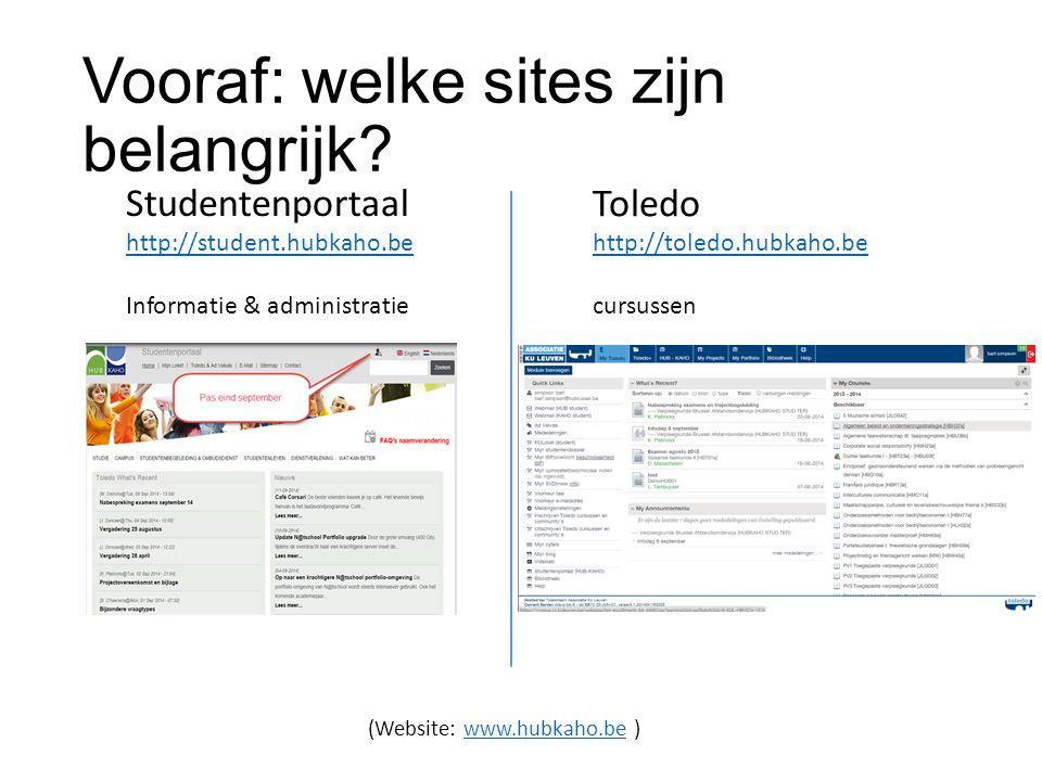 Vooraf: welke sites zijn belangrijk.