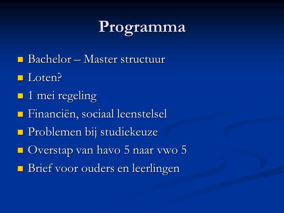 Programma Bachelor – Master structuur Bachelor – Master structuur Loten.