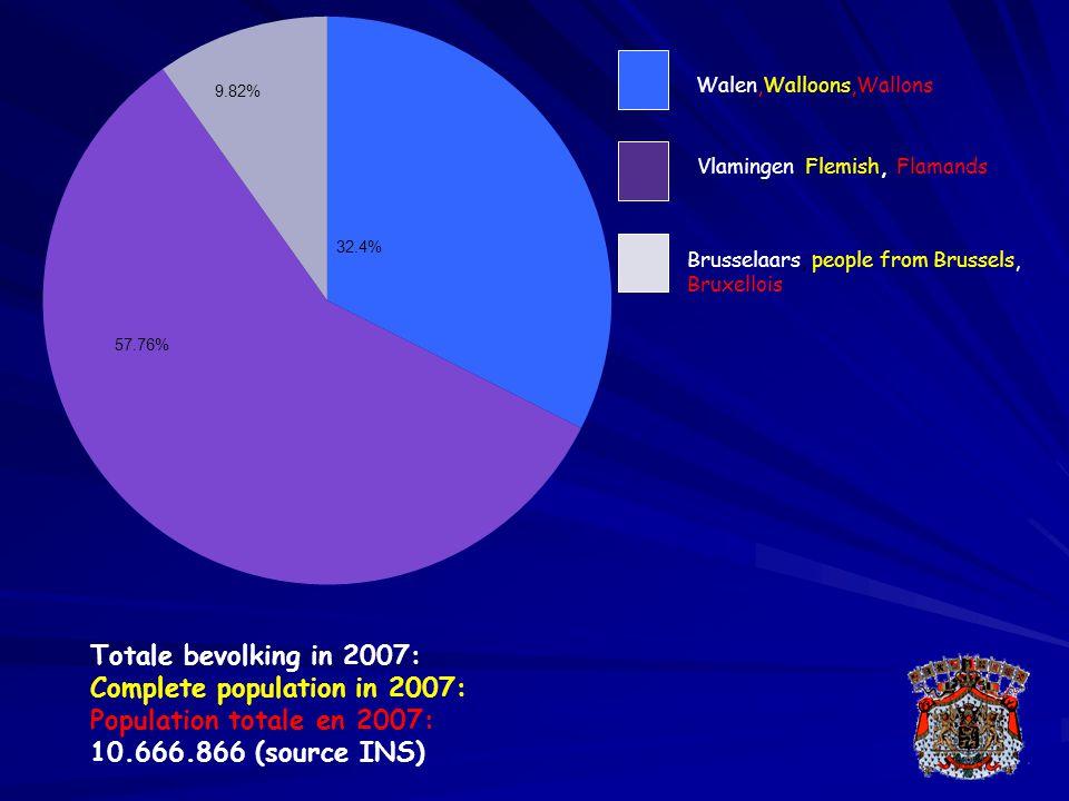 Totale bevolking in 2007: Complete population in 2007: Population totale en 2007: 10.666.866 (source INS) Brusselaars, people from Brussels, Bruxelloi