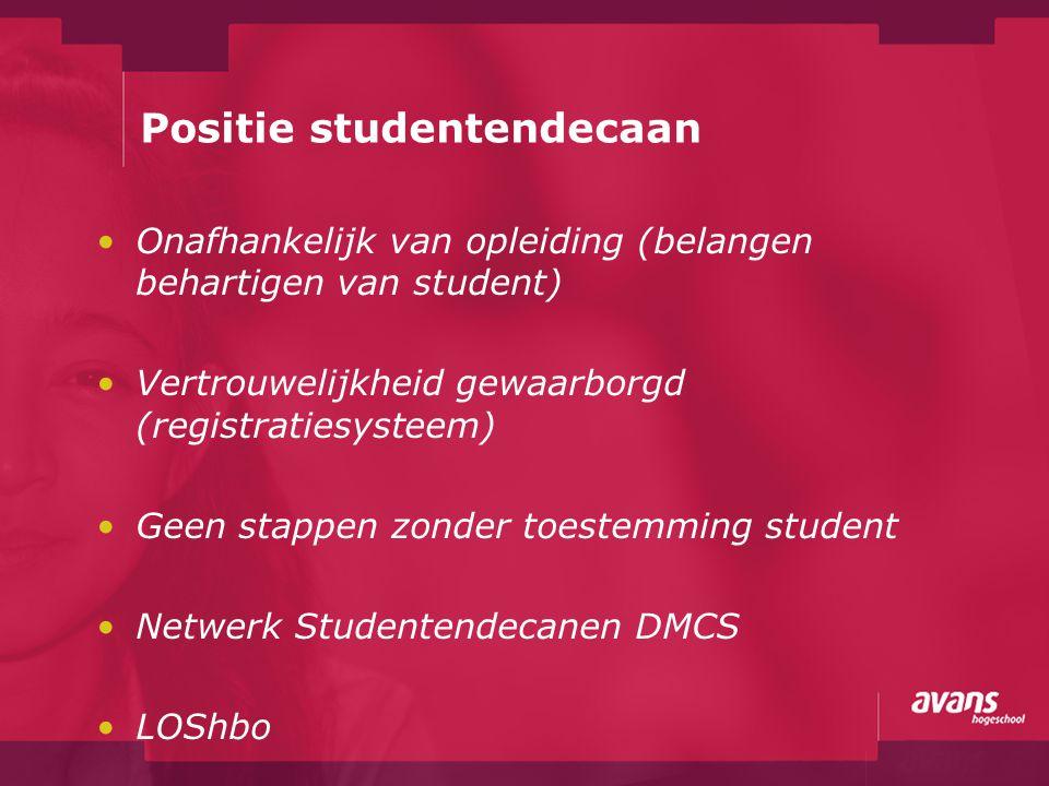 Positie studentendecaan Onafhankelijk van opleiding (belangen behartigen van student) Vertrouwelijkheid gewaarborgd (registratiesysteem) Geen stappen