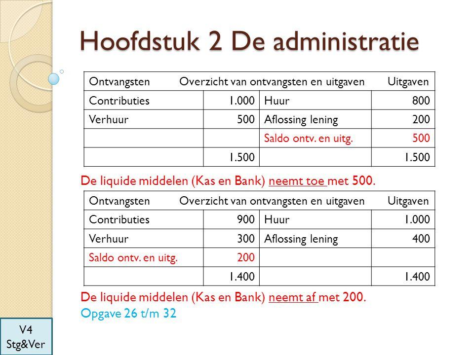 Hoofdstuk 2 De administratie De liquide middelen (Kas en Bank) neemt toe met 500. De liquide middelen (Kas en Bank) neemt af met 200. Opgave 26 t/m 32