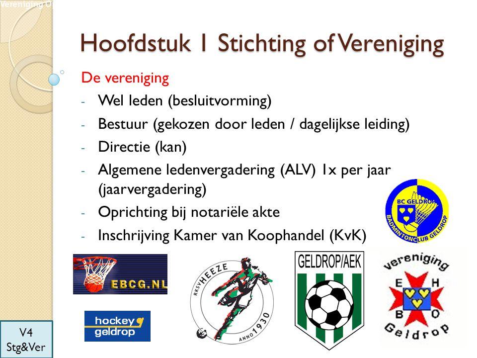Hoofdstuk 1 Stichting of Vereniging VVR = vereniging met volledige rechtsbevoegdheid, d.w.z.