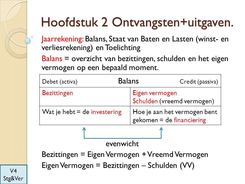 Hoofdstuk 3 Kasstelsel versus periodetoerekeningsstelsel Contributiebaten ( 2011 ) = contributieontvangsten ( 2011 ) - te vorderen contributie ( van 2010 / beginbalans ) + te vorderen contributie ( van 2011 / eindbalans ) – vooruit ontvangen contributie ( van 2012 in 2011 / eindbalans ) + vooruit ontvangen contributie ( van 2011 in 2010 / beginbalans ) Opgave 51 t/m 78, D-toets 1/13 V4 Stg&Ver