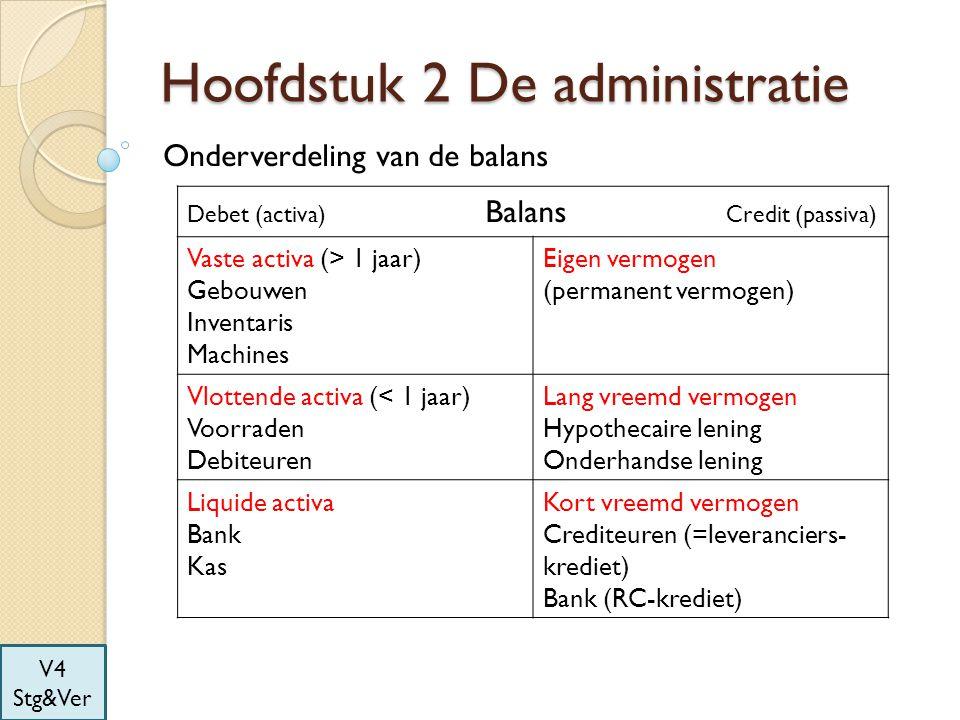 Hoofdstuk 2 De administratie Onderverdeling van de balans V4 Stg&Ver Debet (activa) Balans Credit (passiva) Vaste activa (> 1 jaar) Gebouwen Inventari