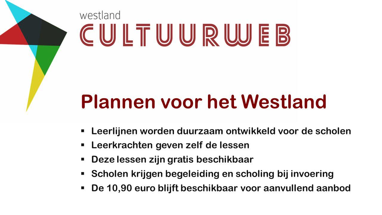 Plannen voor het Westland  Leerlijnen worden duurzaam ontwikkeld voor de scholen  Leerkrachten geven zelf de lessen  Deze lessen zijn gratis beschi