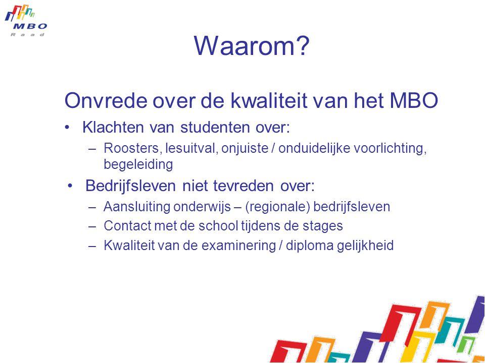 Waarom? Onvrede over de kwaliteit van het MBO Klachten van studenten over: –Roosters, lesuitval, onjuiste / onduidelijke voorlichting, begeleiding Bed