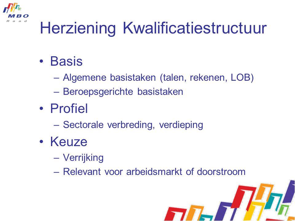 Herziening Kwalificatiestructuur Basis –Algemene basistaken (talen, rekenen, LOB) –Beroepsgerichte basistaken Profiel –Sectorale verbreding, verdiepin