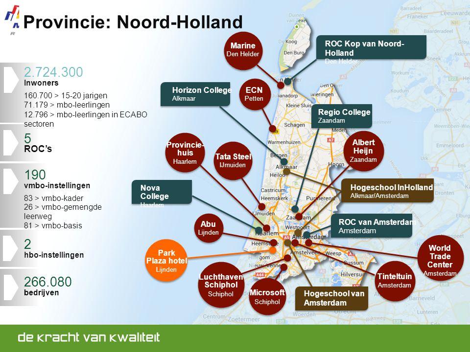 Provincie: Noord-Holland Nova College Haarlem ROC van Amsterdam Amsterdam Regio College Zaandam Horizon College Alkmaar ROC Kop van Noord- Holland Den