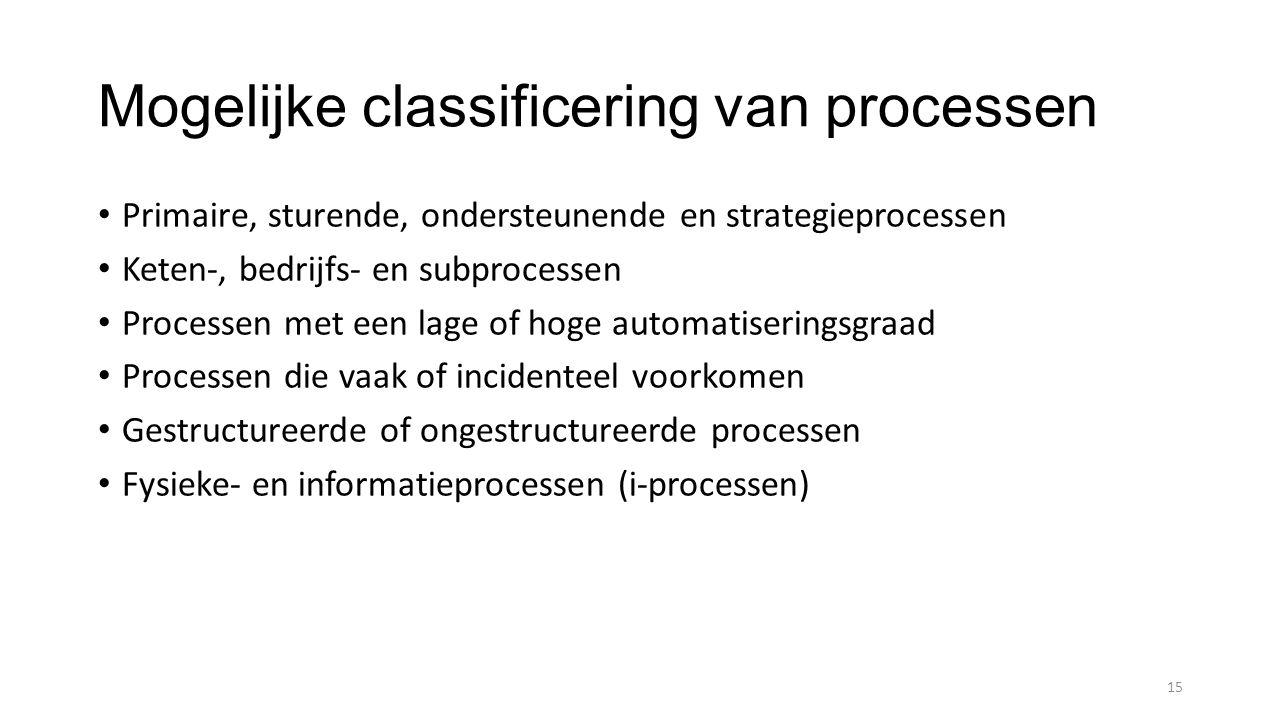 Mogelijke classificering van processen Primaire, sturende, ondersteunende en strategieprocessen Keten-, bedrijfs- en subprocessen Processen met een lage of hoge automatiseringsgraad Processen die vaak of incidenteel voorkomen Gestructureerde of ongestructureerde processen Fysieke- en informatieprocessen (i-processen) 15