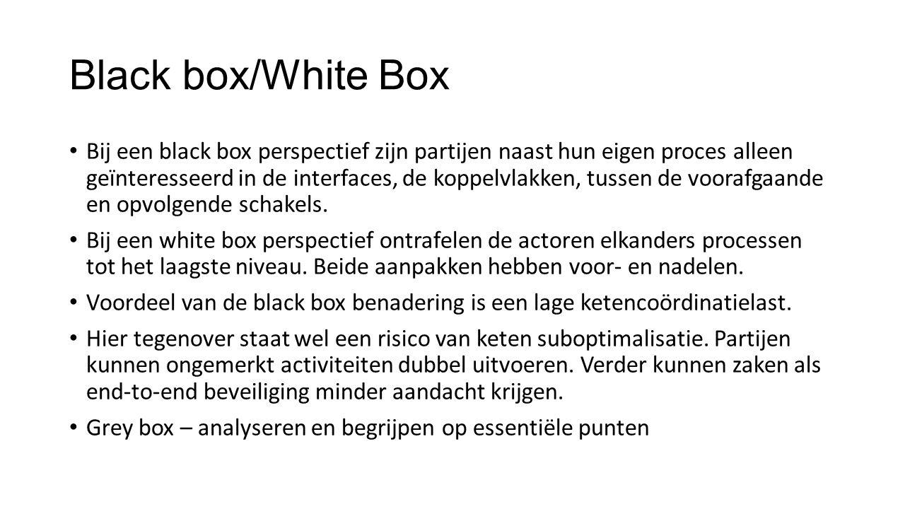 Black box/White Box Bij een black box perspectief zijn partijen naast hun eigen proces alleen geïnteresseerd in de interfaces, de koppelvlakken, tussen de voorafgaande en opvolgende schakels.