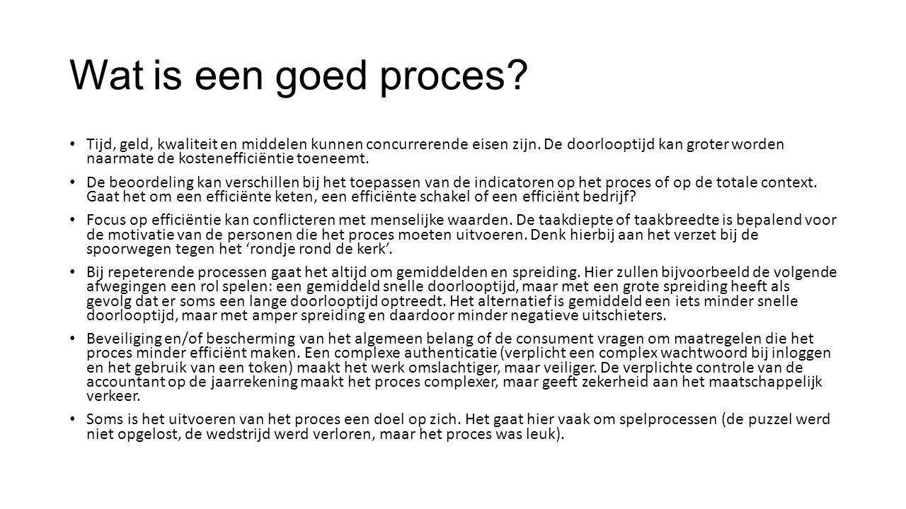Wat is een goed proces.Tijd, geld, kwaliteit en middelen kunnen concurrerende eisen zijn.