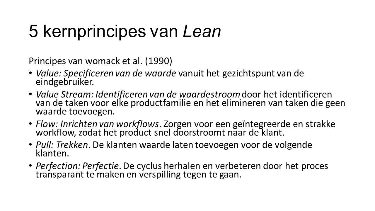 5 kernprincipes van Lean Principes van womack et al.