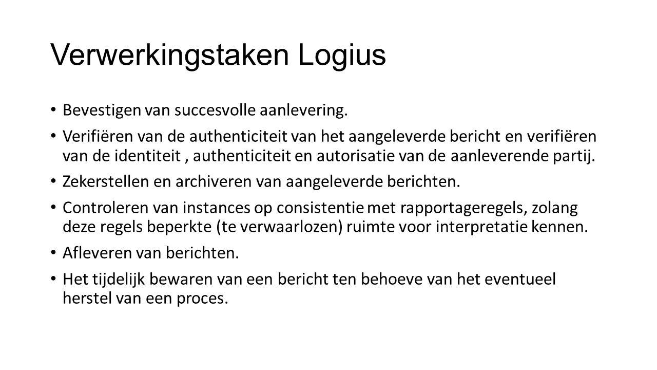 Verwerkingstaken Logius Bevestigen van succesvolle aanlevering.