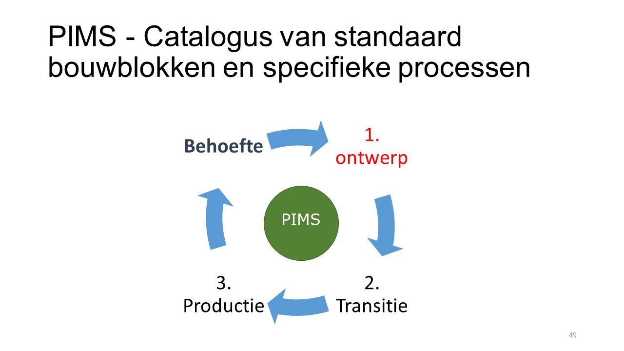 PIMS - Catalogus van standaard bouwblokken en specifieke processen 49 1.