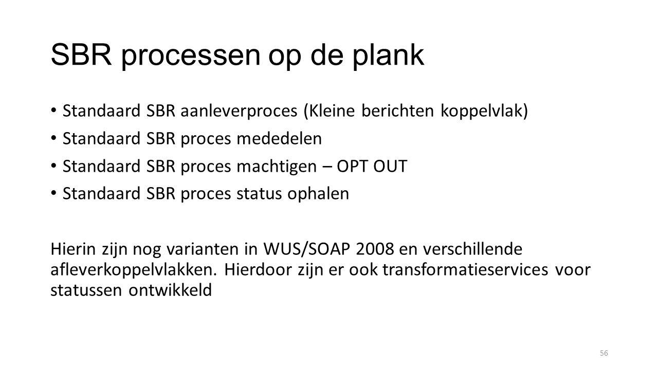 SBR processen op de plank Standaard SBR aanleverproces (Kleine berichten koppelvlak) Standaard SBR proces mededelen Standaard SBR proces machtigen – OPT OUT Standaard SBR proces status ophalen Hierin zijn nog varianten in WUS/SOAP 2008 en verschillende afleverkoppelvlakken.