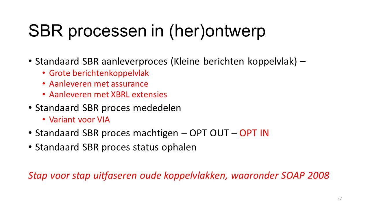 SBR processen in (her)ontwerp Standaard SBR aanleverproces (Kleine berichten koppelvlak) – Grote berichtenkoppelvlak Aanleveren met assurance Aanleveren met XBRL extensies Standaard SBR proces mededelen Variant voor VIA Standaard SBR proces machtigen – OPT OUT – OPT IN Standaard SBR proces status ophalen Stap voor stap uitfaseren oude koppelvlakken, waaronder SOAP 2008 57