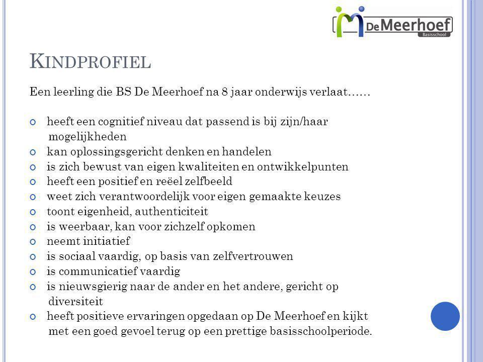 K INDPROFIEL Een leerling die BS De Meerhoef na 8 jaar onderwijs verlaat…… heeft een cognitief niveau dat passend is bij zijn/haar mogelijkheden kan o