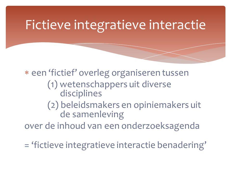 Fictieve integratieve interactie  een 'fictief' overleg organiseren tussen (1) wetenschappers uit diverse disciplines (2) beleidsmakers en opiniemake