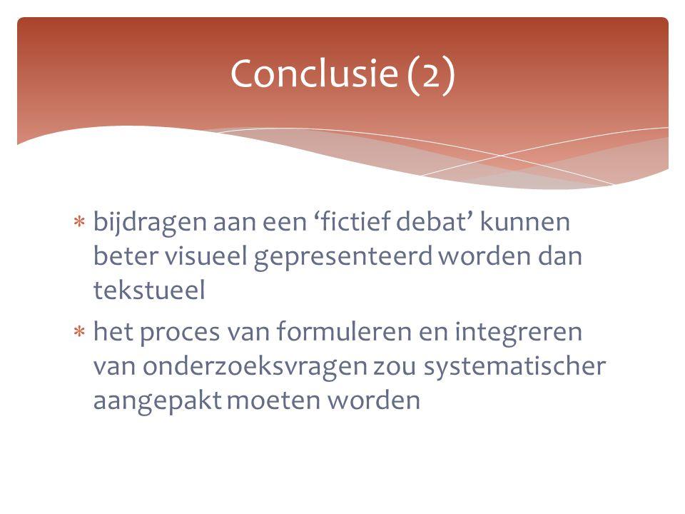  bijdragen aan een 'fictief debat' kunnen beter visueel gepresenteerd worden dan tekstueel  het proces van formuleren en integreren van onderzoeksvr