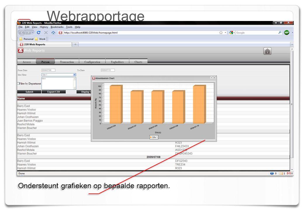 Webrapportage Ondersteunt grafieken op bepaalde rapporten.