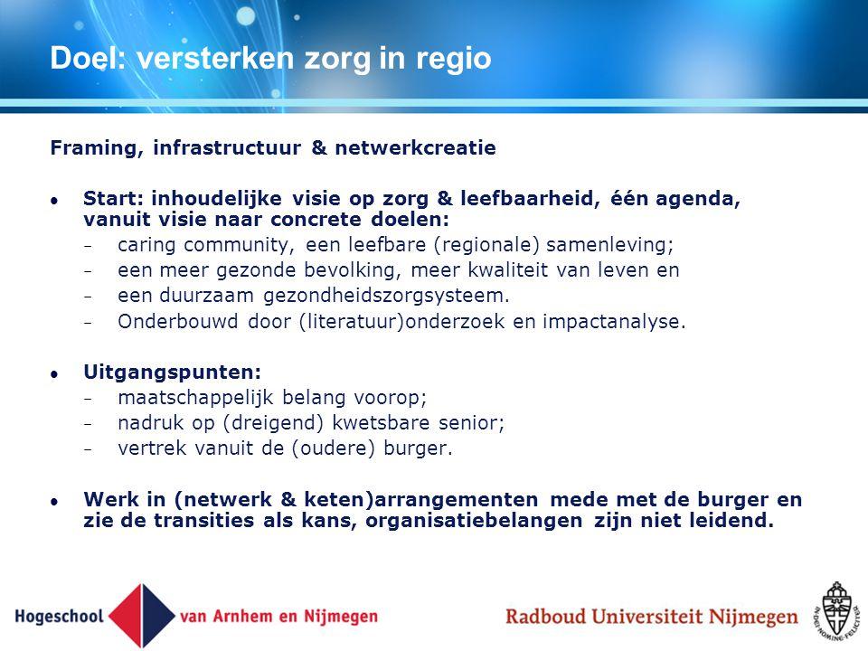 Framing, infrastructuur & netwerkcreatie Start: inhoudelijke visie op zorg & leefbaarheid, één agenda, vanuit visie naar concrete doelen: – caring com