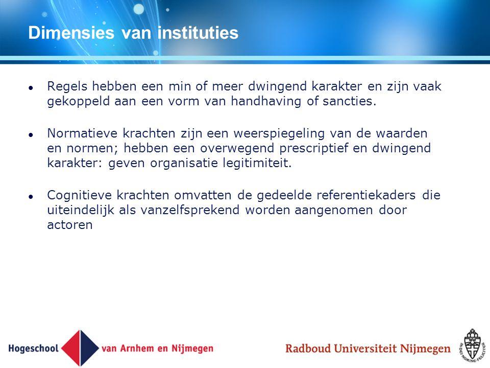Een institutioneel perspectief Instituties op verschillende niveaus: Maatschappij (omgangsvormen, hand schudden) Organisatievelden (bonuscultuur) Organisaties (vanzelfsprekendheden, normen en waarden) Materieel en Immaterieel