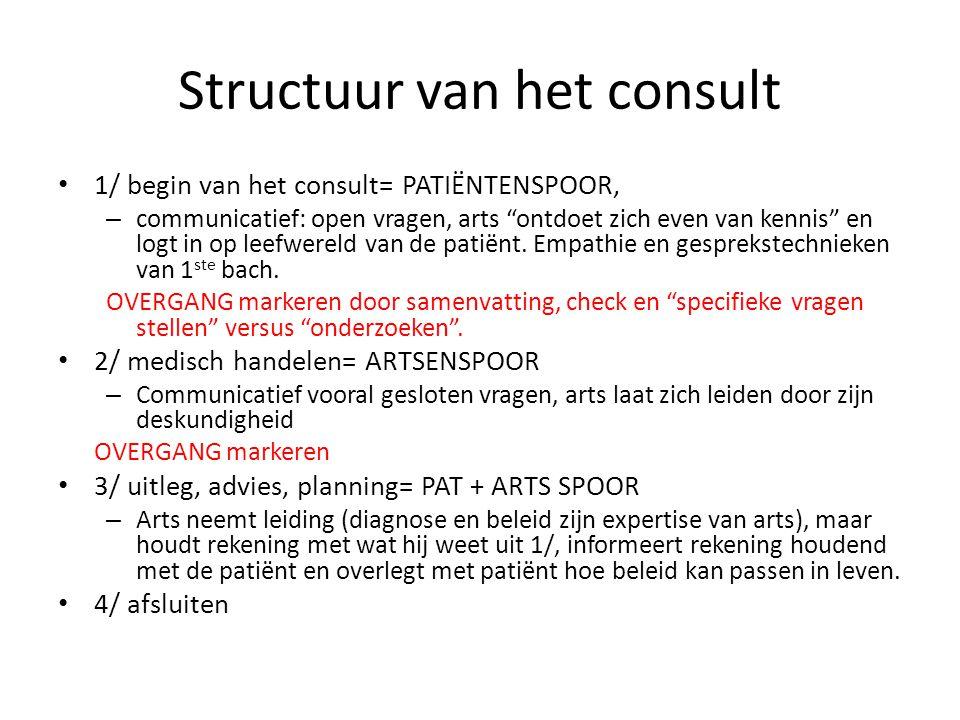 Structuur van het consult 1/ begin van het consult= PATIËNTENSPOOR, – communicatief: open vragen, arts ontdoet zich even van kennis en logt in op leefwereld van de patiënt.