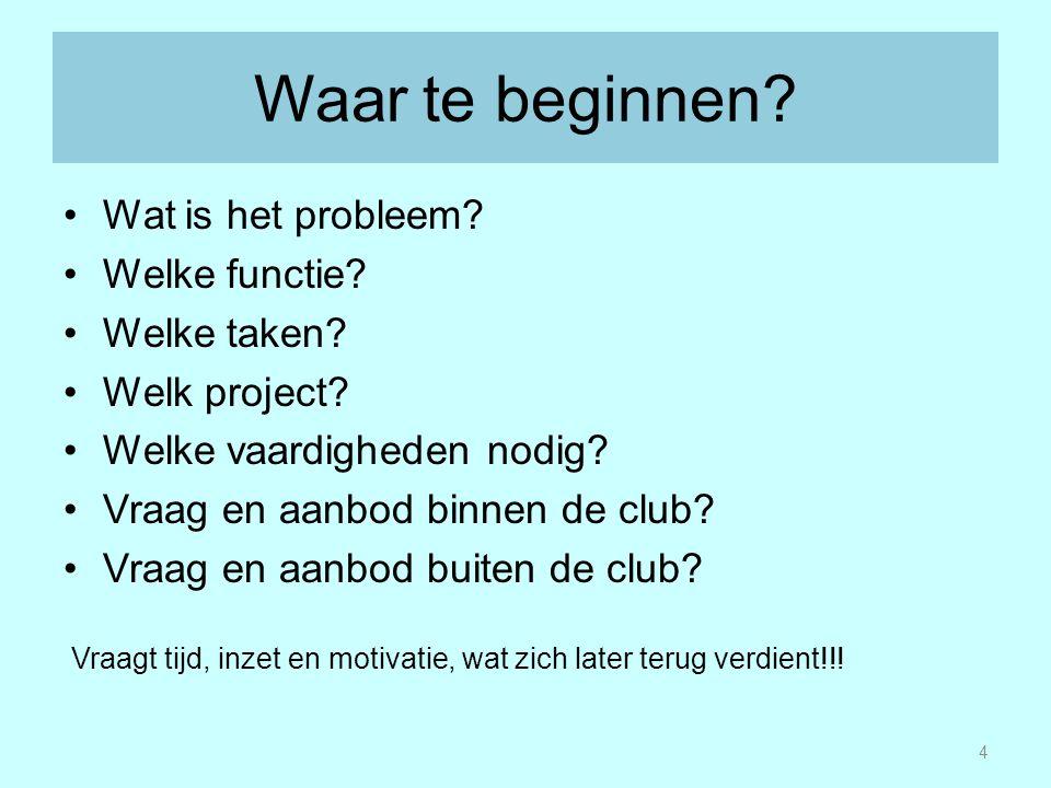 Waar te beginnen? Wat is het probleem? Welke functie? Welke taken? Welk project? Welke vaardigheden nodig? Vraag en aanbod binnen de club? Vraag en aa