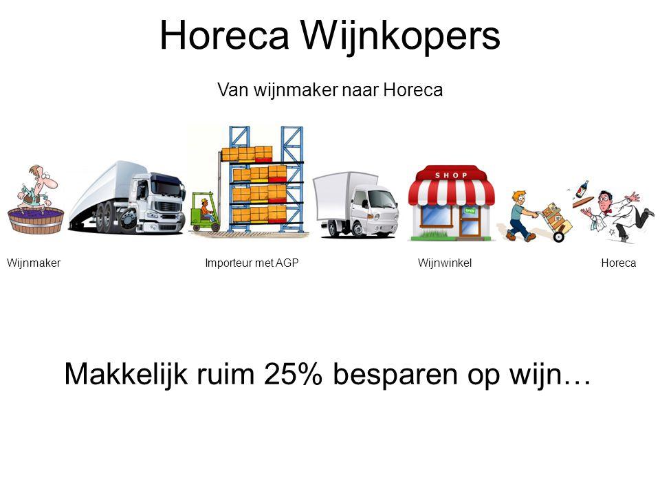 Horeca Wijnkopers Van wijnmaker naar Horeca WijnmakerImporteur met AGP WijnwinkelHoreca Makkelijk ruim 25% besparen op wijn…