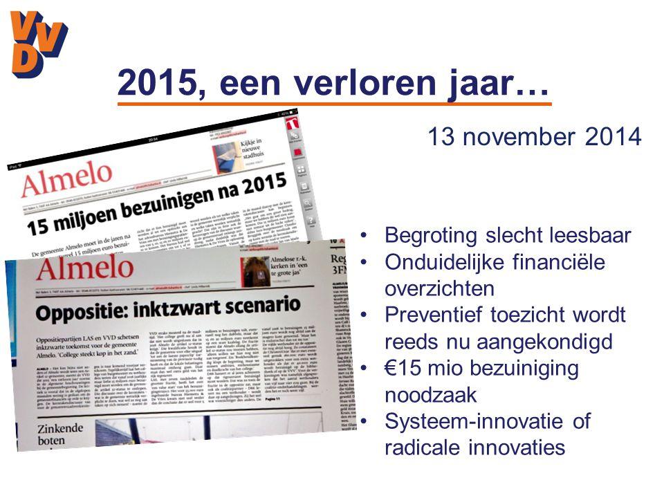2015, een verloren jaar… 13 november 2014 Begroting slecht leesbaar Onduidelijke financiële overzichten Preventief toezicht wordt reeds nu aangekondigd €15 mio bezuiniging noodzaak Systeem-innovatie of radicale innovaties