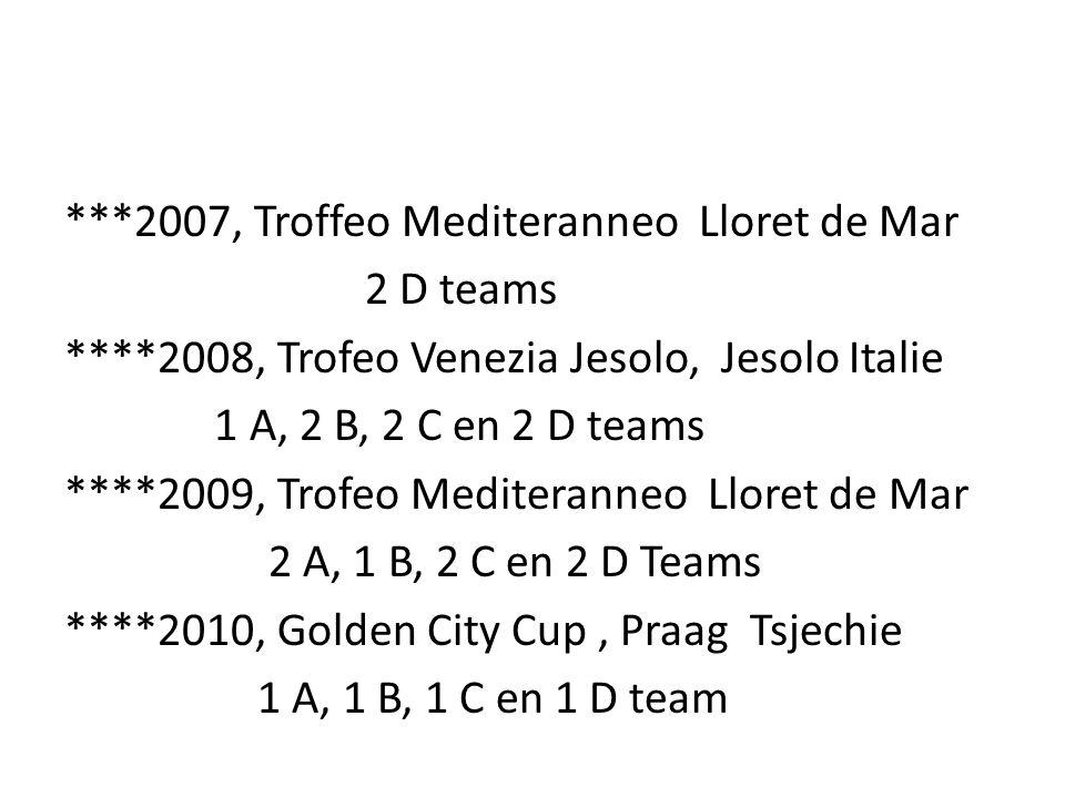 ***2007, Troffeo Mediteranneo Lloret de Mar 2 D teams ****2008, Trofeo Venezia Jesolo, Jesolo Italie 1 A, 2 B, 2 C en 2 D teams ****2009, Trofeo Mediteranneo Lloret de Mar 2 A, 1 B, 2 C en 2 D Teams ****2010, Golden City Cup, Praag Tsjechie 1 A, 1 B, 1 C en 1 D team
