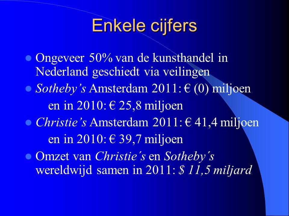Enkele cijfers Ongeveer 50% van de kunsthandel in Nederland geschiedt via veilingen Sotheby's Amsterdam 2011: € (0) miljoen en in 2010: € 25,8 miljoen Christie's Amsterdam 2011: € 41,4 miljoen en in 2010: € 39,7 miljoen Omzet van Christie´s en Sotheby´s wereldwijd samen in 2011: $ 11,5 miljard