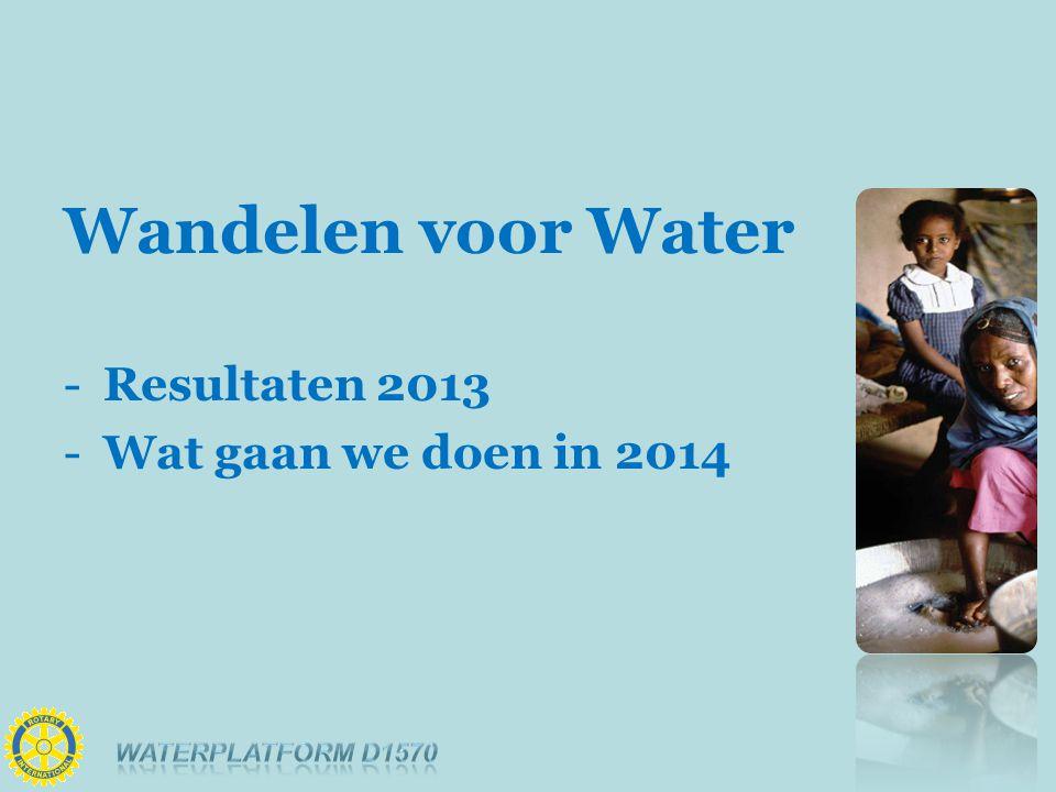 Wandelen voor Water -Resultaten 2013 -Wat gaan we doen in 2014
