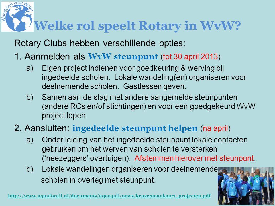 Welke rol speelt Rotary in WvW? Rotary Clubs hebben verschillende opties: 1.Aanmelden als WvW steunpunt (tot 30 april 2013) a)Eigen project indienen v