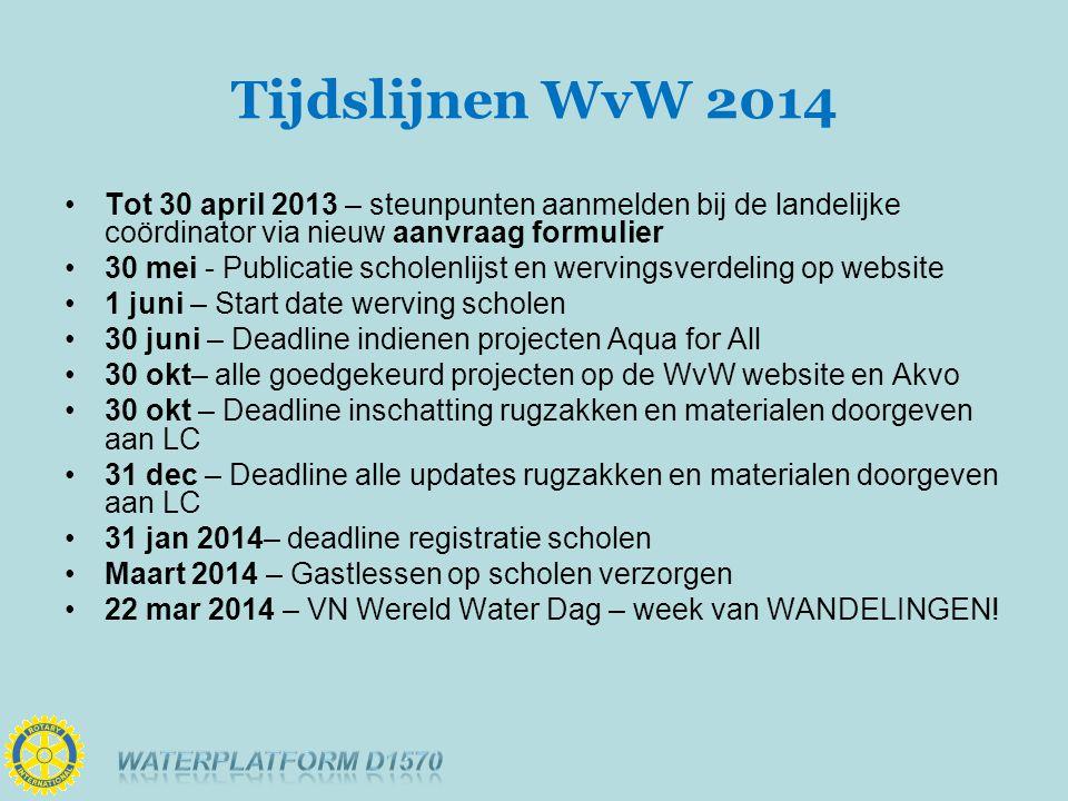 Tijdslijnen WvW 2014 Tot 30 april 2013 – steunpunten aanmelden bij de landelijke coördinator via nieuw aanvraag formulier 30 mei - Publicatie scholenl