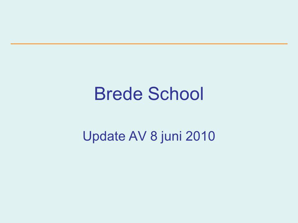 Brede School Update AV 8 juni 2010