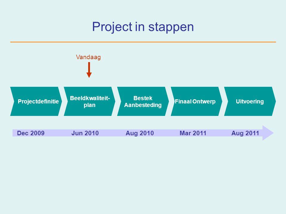 Project in stappen Finaal Ontwerp Bestek Aanbesteding Beeldkwaliteit- plan ProjectdefinitieUitvoering Dec 2009 Jun 2010Aug 2010Mar 2011Aug 2011 Vandaag
