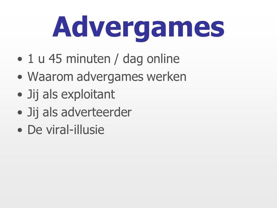 1 u 45 minuten / dag online Waarom advergames werken Jij als exploitant Jij als adverteerder De viral-illusie