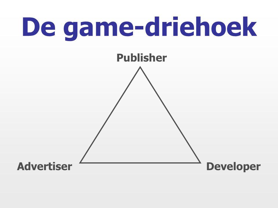 De game-driehoek Publisher Advertiser Developer