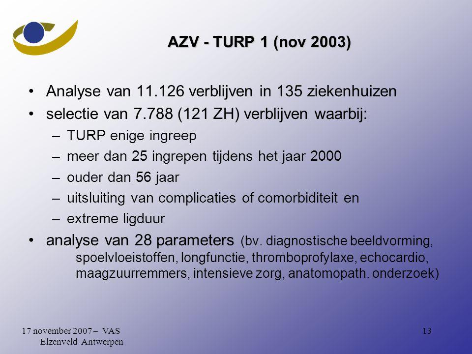 1317 november 2007 – VAS Elzenveld Antwerpen AZV - TURP 1 (nov 2003) Analyse van 11.126 verblijven in 135 ziekenhuizen selectie van 7.788 (121 ZH) verblijven waarbij: –TURP enige ingreep –meer dan 25 ingrepen tijdens het jaar 2000 –ouder dan 56 jaar –uitsluiting van complicaties of comorbiditeit en –extreme ligduur analyse van 28 parameters (bv.