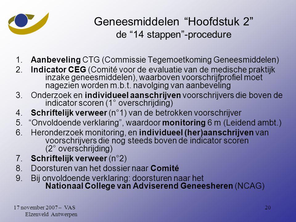 2017 november 2007 – VAS Elzenveld Antwerpen Geneesmiddelen Hoofdstuk 2 de 14 stappen -procedure 1.