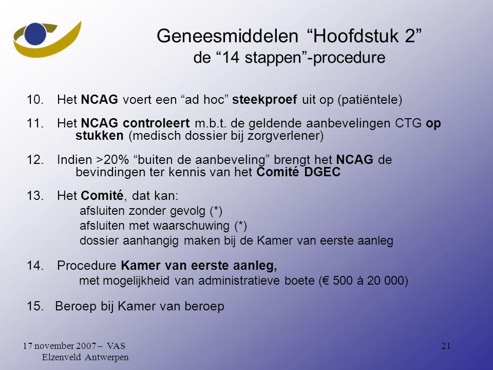 2117 november 2007 – VAS Elzenveld Antwerpen 10.Het NCAG voert een ad hoc steekproef uit op (patiëntele) 11.Het NCAG controleert m.b.t.