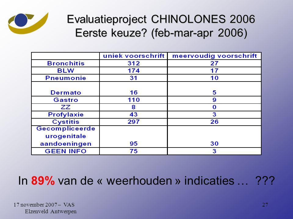 2717 november 2007 – VAS Elzenveld Antwerpen Evaluatieproject CHINOLONES 2006 Eerste keuze.