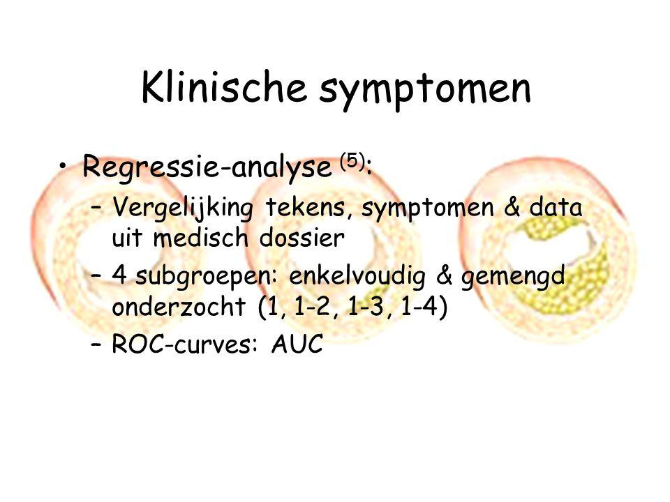 Klinische symptomen Regressie-analyse (5) : –Vergelijking tekens, symptomen & data uit medisch dossier –4 subgroepen: enkelvoudig & gemengd onderzocht (1, 1-2, 1-3, 1-4) –ROC-curves: AUC