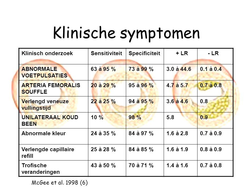 Klinische symptomen Klinisch onderzoekSensitiviteitSpecificiteit + LR - LR ABNORMALE VOETPULSATIES 63 à 95 %73 à 99 %3.0 à 44.60.1 à 0.4 ARTERIA FEMORALIS SOUFFLE 20 à 29 %95 à 96 %4.7 à 5.70.7 à 0.8 Verlengd veneuze vullingstijd 22 à 25 %94 à 95 %3.6 à 4.60.8 UNILATERAAL KOUD BEEN 10 %98 %5.80.9 Abnormale kleur24 à 35 %84 à 97 %1.6 à 2.80.7 à 0.9 Verlengde capillaire refill 25 à 28 %84 à 85 %1.6 à 1.90.8 à 0.9 Trofische veranderingen 43 à 50 %70 à 71 %1.4 à 1.60.7 à 0.8 McGee et al.