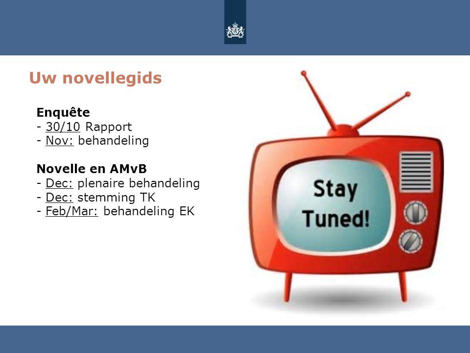 Uw novellegids Enquête - 30/10 Rapport - Nov: behandeling Novelle en AMvB - Dec: plenaire behandeling - Dec: stemming TK - Feb/Mar: behandeling EK