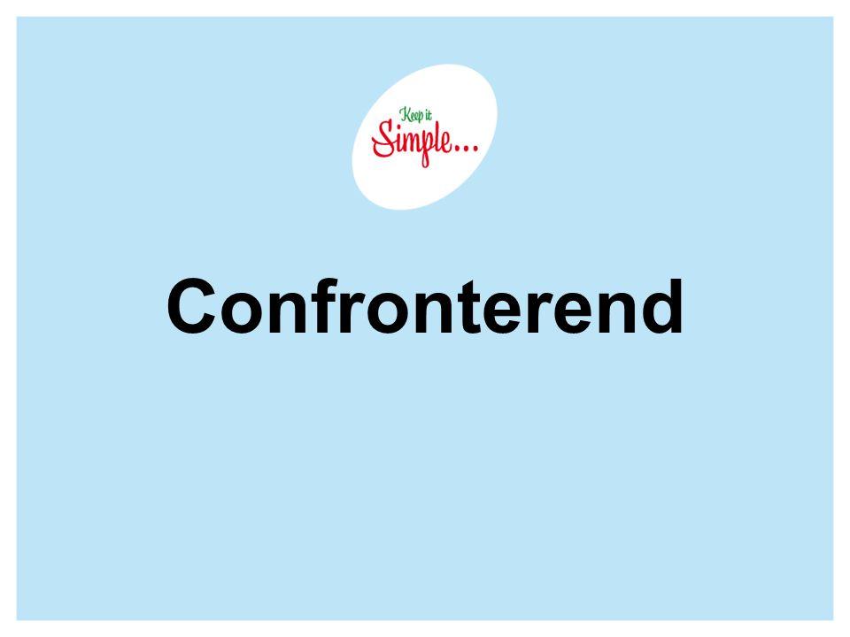 Confronterend