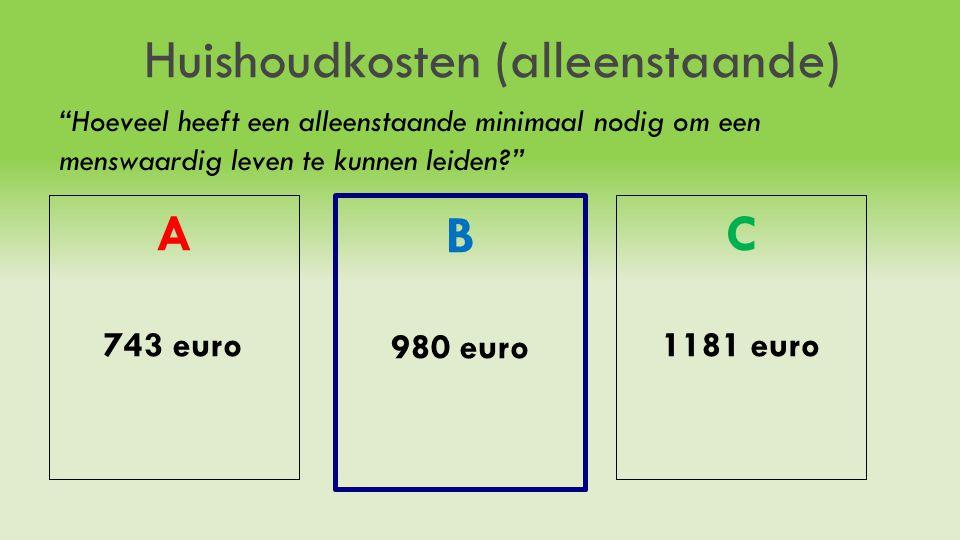 Huishoudkosten (alleenstaande) Hoeveel heeft een alleenstaande minimaal nodig om een menswaardig leven te kunnen leiden A 743 euro B 980 euro C 1181 euro