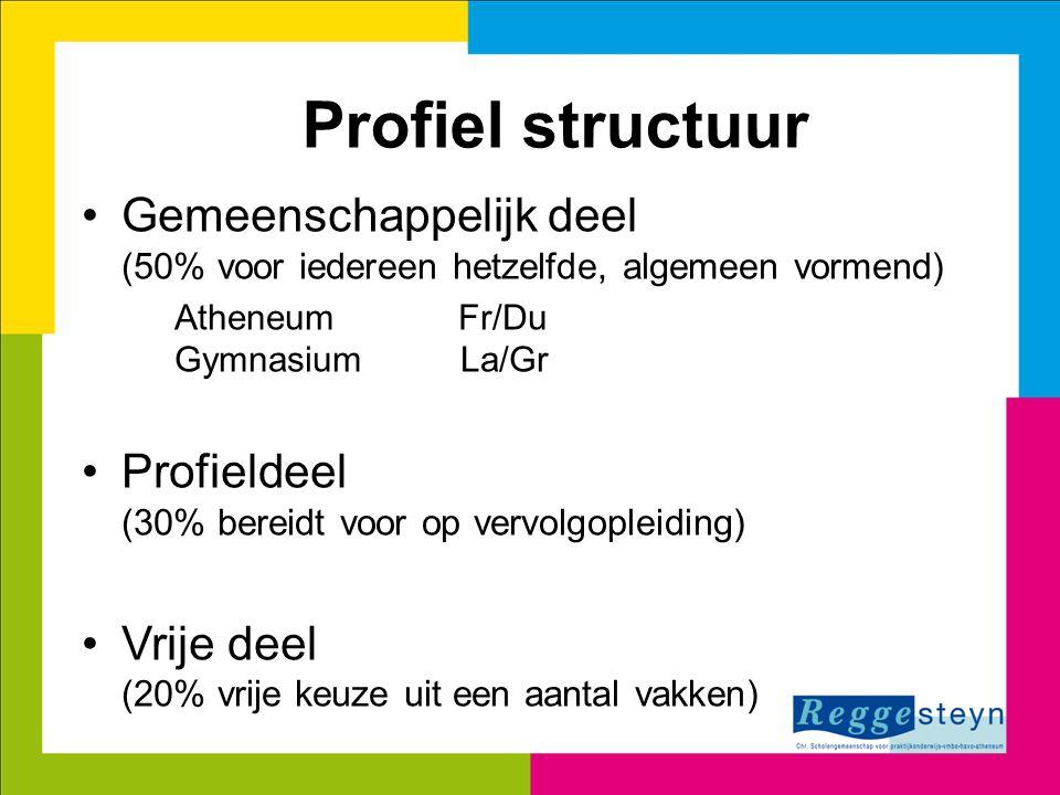 Profiel structuur Gemeenschappelijk deel (50% voor iedereen hetzelfde, algemeen vormend) Atheneum Fr/Du Gymnasium La/Gr Profieldeel (30% bereidt voor